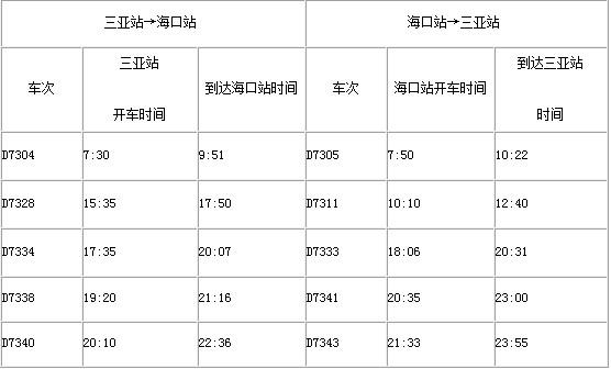 —三亚站动车组列车到开时刻表-海口直达长沙西安列车首发 将穿越5