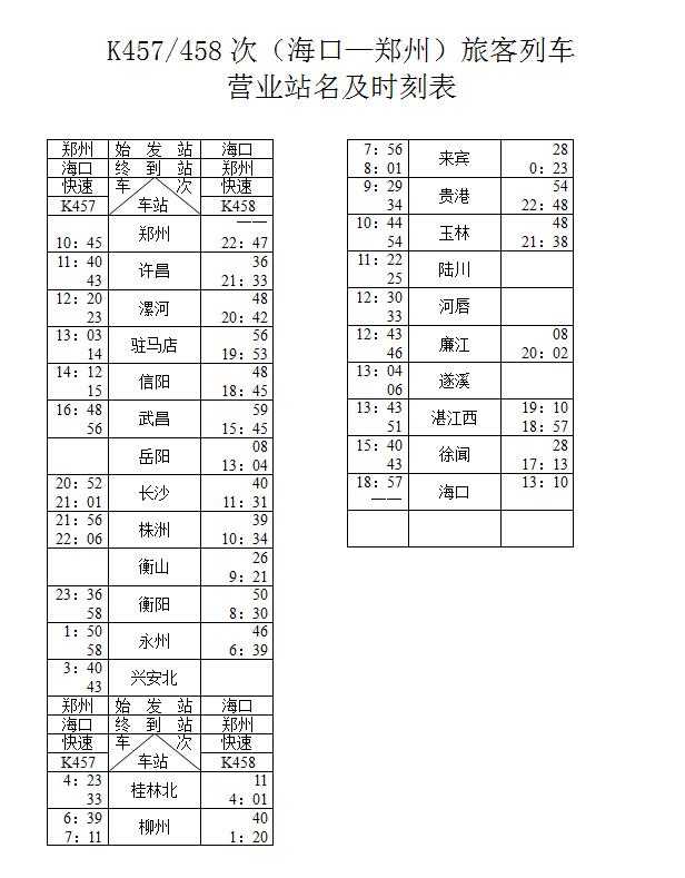 图为最新k511/k512次(海口—上海南),k457/458次(海口—郑州)旅客列车