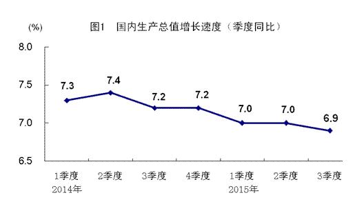 为什么中国gdp这么高_最新 中国GDP百强县市名单出炉 大冶