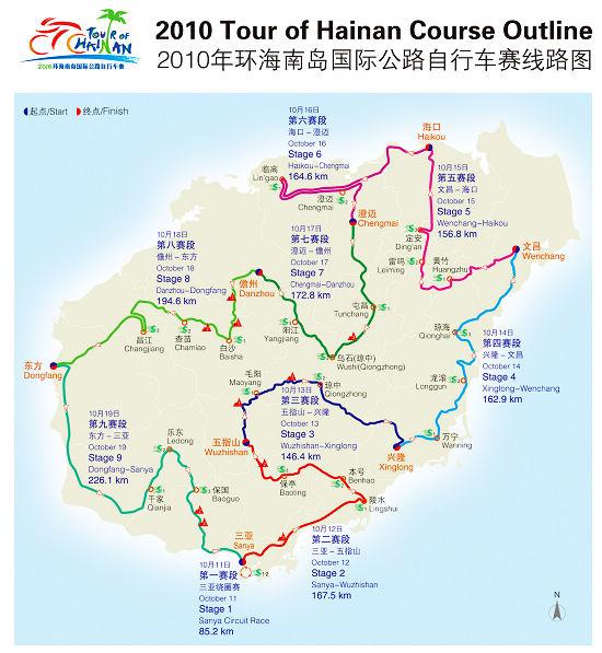 海南高速·瑞海杯2010环海南岛国际公路自行车赛